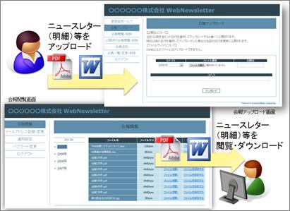 WebNewsLetter概要画像
