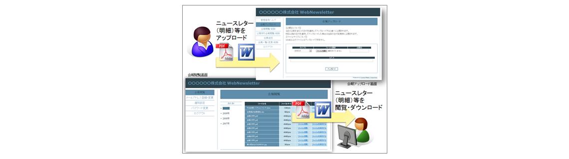 WebNewsletterスライダー用画像